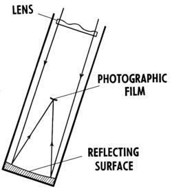 schmidt-camera
